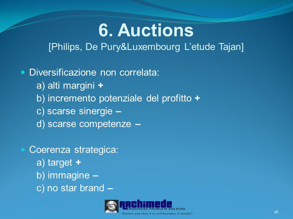 6. Auctions [Philips, De Pury&Luxembourg L'etude Tajan]